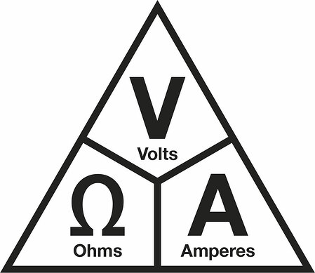 How To Apply Ohm's Law