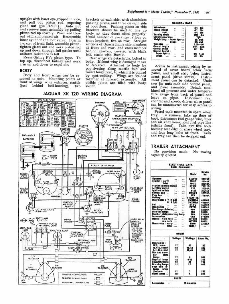 medium resolution of xk120 wiring diagram wiring diagrams bib wiring diagrams jaguar xk120