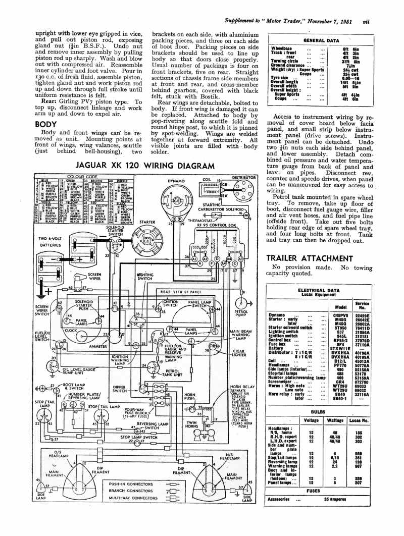 hight resolution of xk120 wiring diagram wiring diagrams bib wiring diagrams jaguar xk120