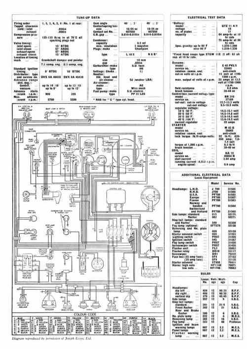 small resolution of jaguar xk140 wiring diagram