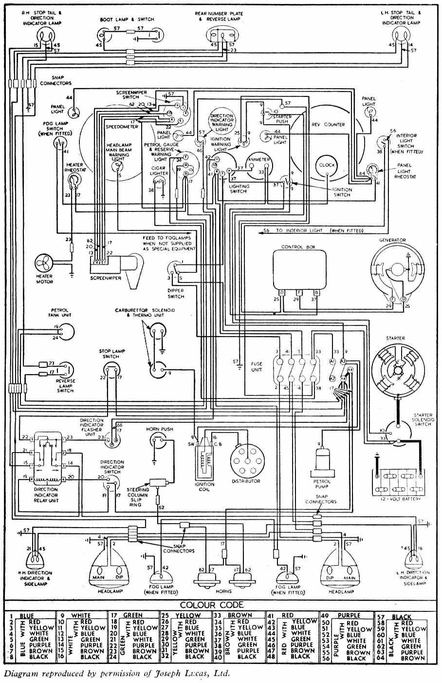 Zafira Tourer Wiring Diagram