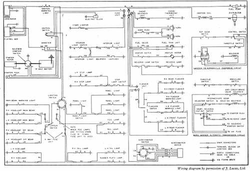 small resolution of ciger lighter wiring diagram 1995 jeep yj