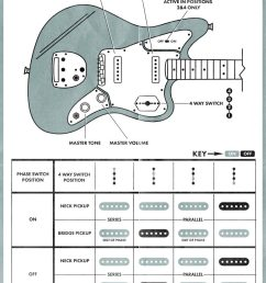 jaguar jag stang com fender mexican strat hss wiring diagram fender mexican strat hss wiring diagram [ 802 x 1024 Pixel ]