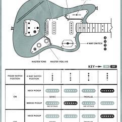 Fender American Professional Jazzmaster Wiring Diagram Nissan Sentra Alternator Jaguar Jag Stang