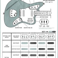 Fender Squier Jaguar Wiring Diagram Domestic Electrical Jazzmaster Guitar Pedal