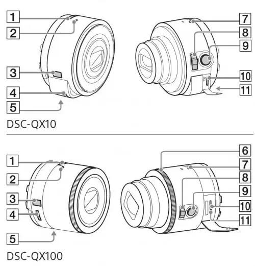 Manual dan Spesifikasi Lensa Sony QX-10 dan QX-100 Bocor