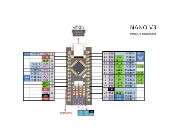 Pinout atau skema lengkap Kit Bootloader Nano Mini USB Kontroler Nano V3.0 CH340 ATMEGA328P