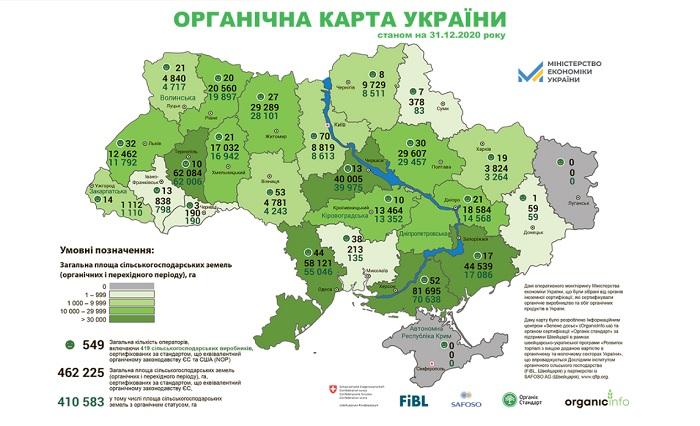 Органічне виробництво в Україні тримається на рівні 1%