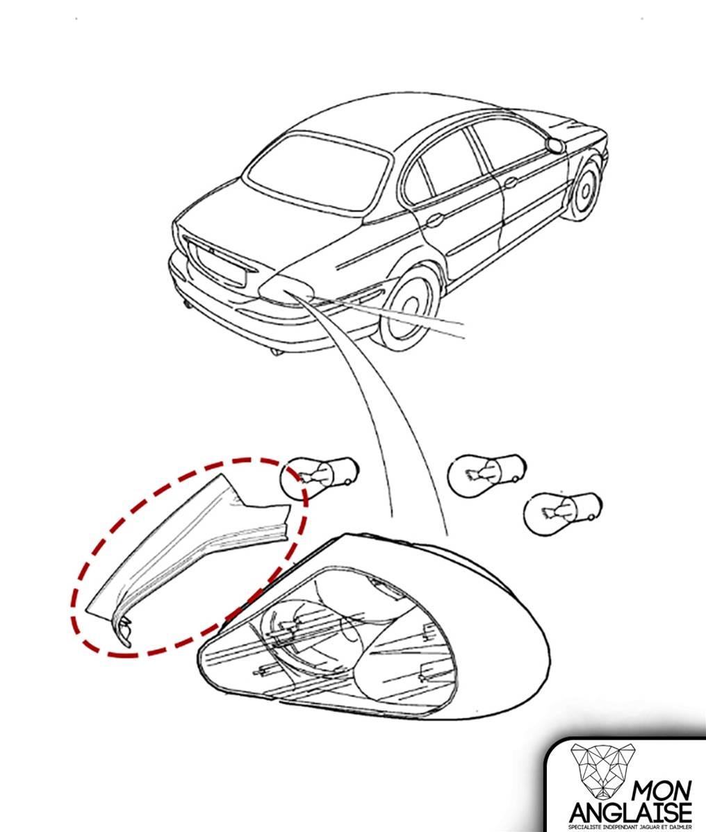 Déflecteur feu arrière gauche break d'occasion de Jaguar X