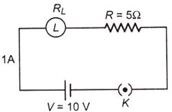 Class 10 Science chapter 12: NCERT Exemplar Solution (Part-II)