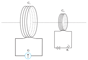 CBSE class 12 Physics Notes Electromagnetic Induction
