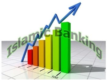 Image result for Islamic banking in India