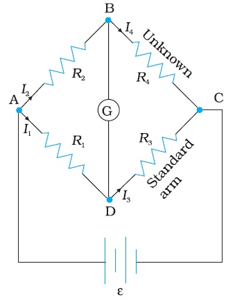NCERT Exemplar Solutions, CBSE 12th Physics, Chapter 3, MCQ II