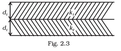 NCERT Exemplar Solution for CBSE Class 12 Physics, Chapter 2