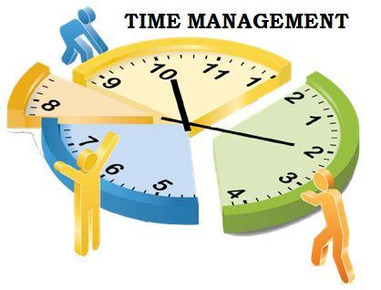 TimemanagementSSCCGL