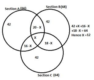MBA Quantitative Aptitude Questions & Answers