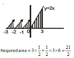 WBJEE 2014 Solved Engineering Mathematics Paper Part 15
