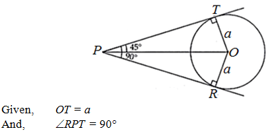 Class 10 Maths, Circles: NCERT Exemplar solution exercise 9.2