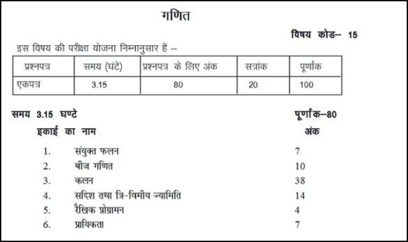 Exam scheme BSER Class 12 Maths