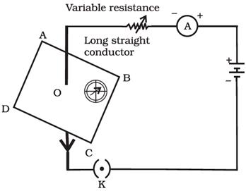 Class 10 Science chapter 13: NCERT Exemplar Solution (Part-I)