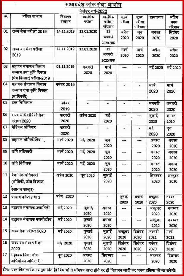 MPPSC Calendar 2020-21: Check Exam Dates of Madhya Pradesh