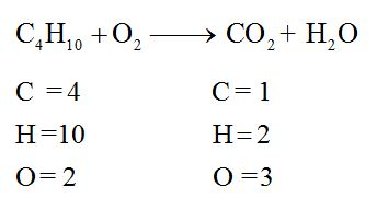 Quick method to balance the chemical equations| UP Board