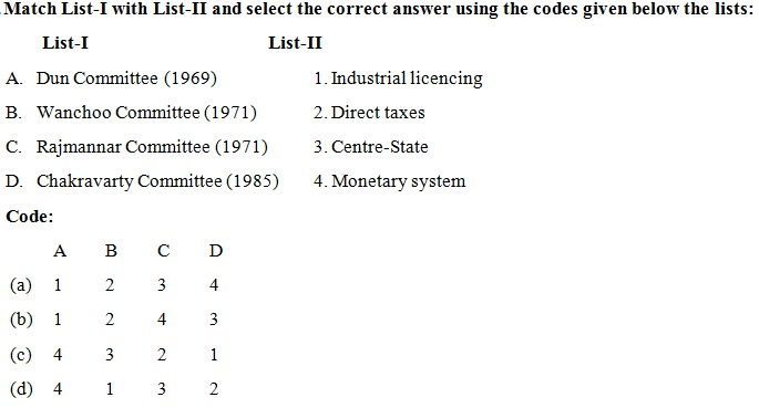 UPPCS Previous Year Question Paper of 2015