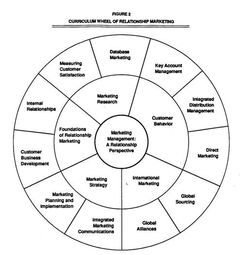 Developing a Curriculum to Enhance Teaching of