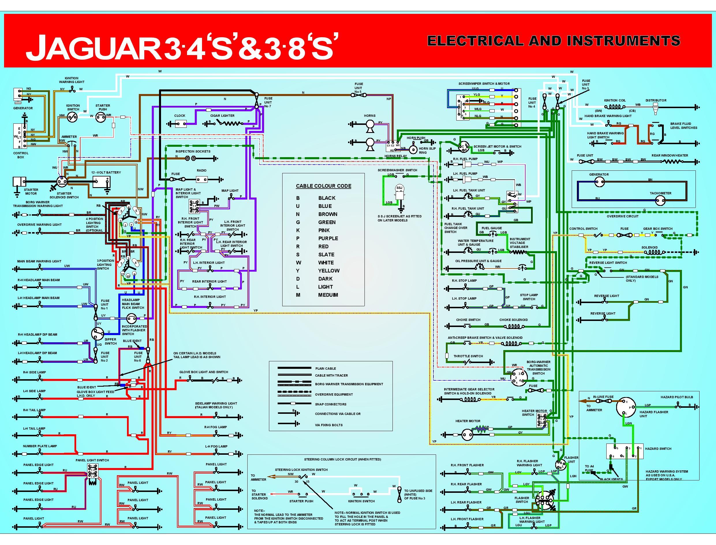 Diagrams#633455 Jaguar S Type Wiring Diagram – SType Electrical