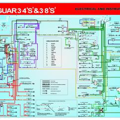 Types Of Electrical Wiring Diagrams Iso Process Audit Turtle Diagram Jaguar Xke Engine S Type