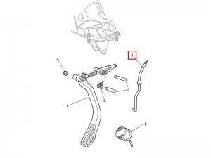 Pièces détachées neuves et d'occasion Jaguar XJ8 4.0