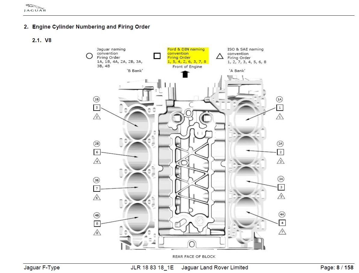Wrg 2 4 Engine Firing Order Diagram