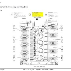 4 Cylinder Firing Order Diagram Aftermarket Fog Lights Wiring V8 Engine Library