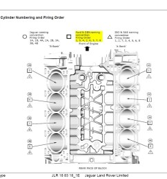 jaguar 4 2 supercharged engine diagram wiring diagram load 2004 jaguar 4 2 engine diagram [ 1193 x 907 Pixel ]