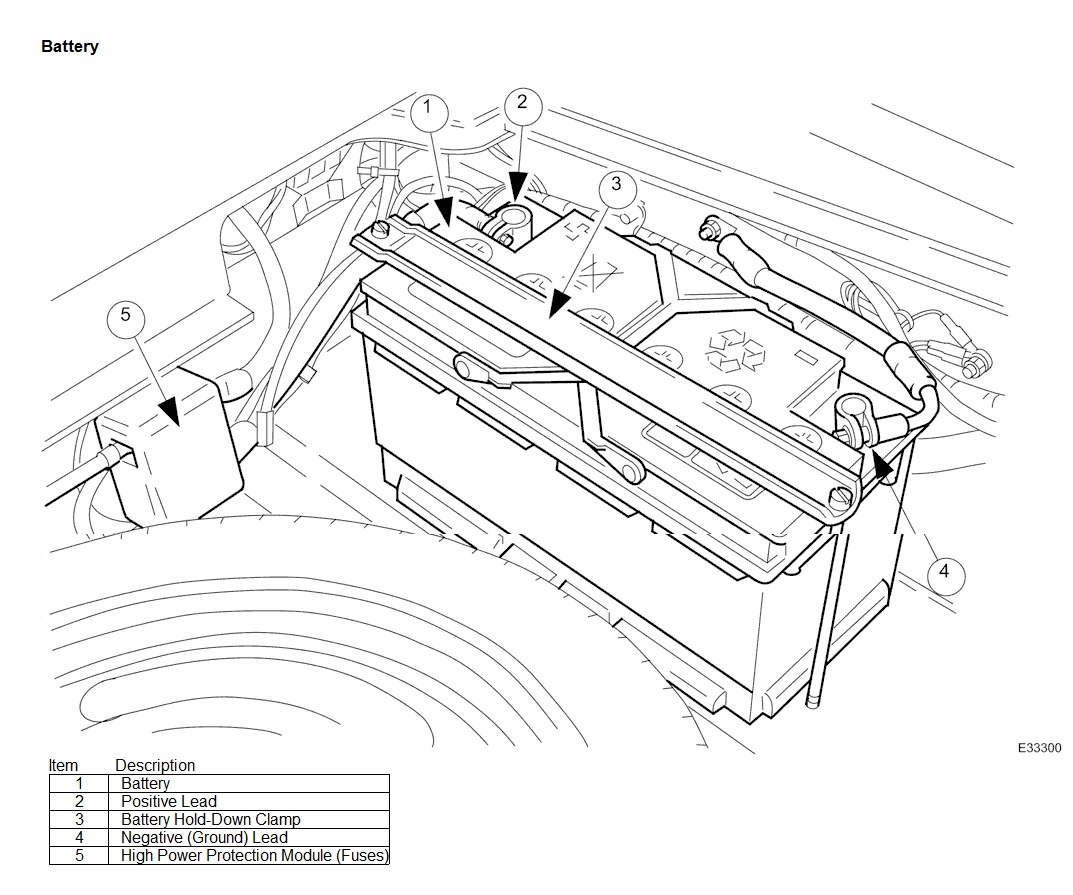 Jaguar Wiring Diagrams
