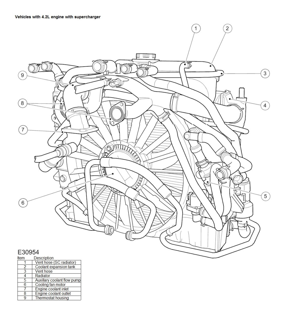 medium resolution of coolant hose under the supercharger s type cooling jpg