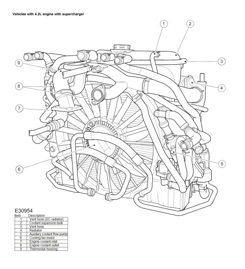 small resolution of coolant hose under the supercharger s type cooling jpg