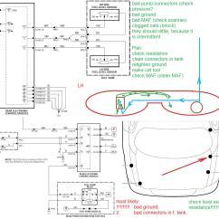 2001 Jaguar S Type Fuel Pump Wiring Diagram Lennox 51m33 Failure To Transfer Across Tank 2005 4 2