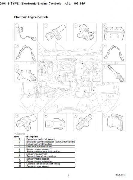 2000 Jaguar S Type Camshaft Position Sensor Location