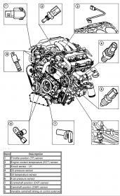 Jaguar Xj8 Heater Hose Diagram, Jaguar, Free Engine Image