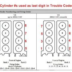 Ford Flathead Firing Order Diagram 277 Volt Lighting Wiring Cylinder 4 Misfire! - Jaguar Forums Enthusiasts Forum