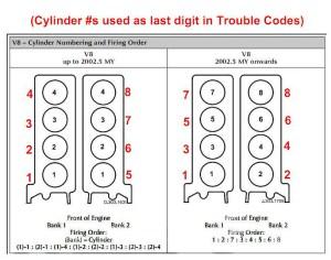 Cylinder 4 Misfire!  Jaguar Forums  Jaguar Enthusiasts Forum