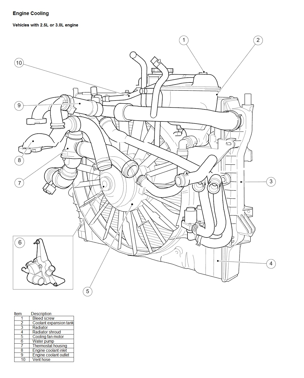 Jaguar 4 2 Supercharged Engine Diagram