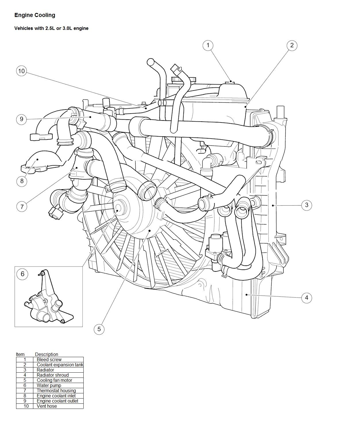 Jaguar Aj16 Engine Diagrams