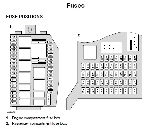 Mazda Cx7 Fuse Box Diagram additionally Fuse Box Symbols further Xj8 Fuse Box Location likewise S Type Battery Location as well Jaguar Xj6 Fuel Pump Diagram. on jaguar x type fuse box location