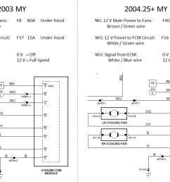 engine fan will not turn off jaguar forums jaguar enthusiasts forum 2002 jaguar s type wiring diagram wiring diagram for 04 jaguar x type [ 1280 x 720 Pixel ]