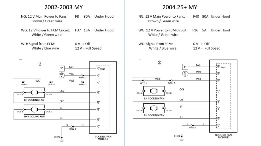 medium resolution of engine fan will not turn off jaguar forums jaguar enthusiasts forum 2002 jaguar s type wiring diagram wiring diagram for 04 jaguar x type