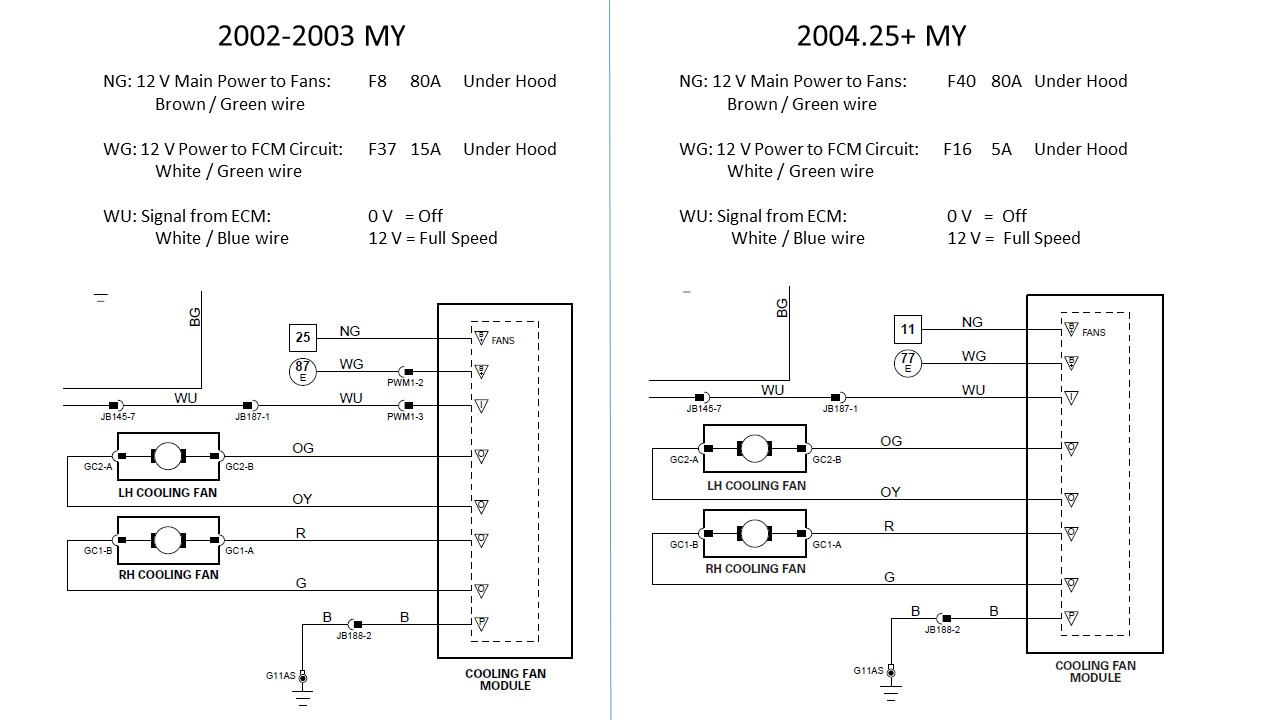hight resolution of engine fan will not turn off jaguar forums jaguar enthusiasts forum 2002 jaguar s type wiring diagram wiring diagram for 04 jaguar x type