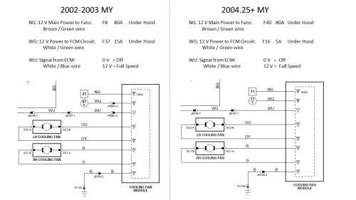 small resolution of engine fan will not turn off jaguar forums jaguar enthusiasts forum 2002 jaguar s type wiring diagram wiring diagram for 04 jaguar x type