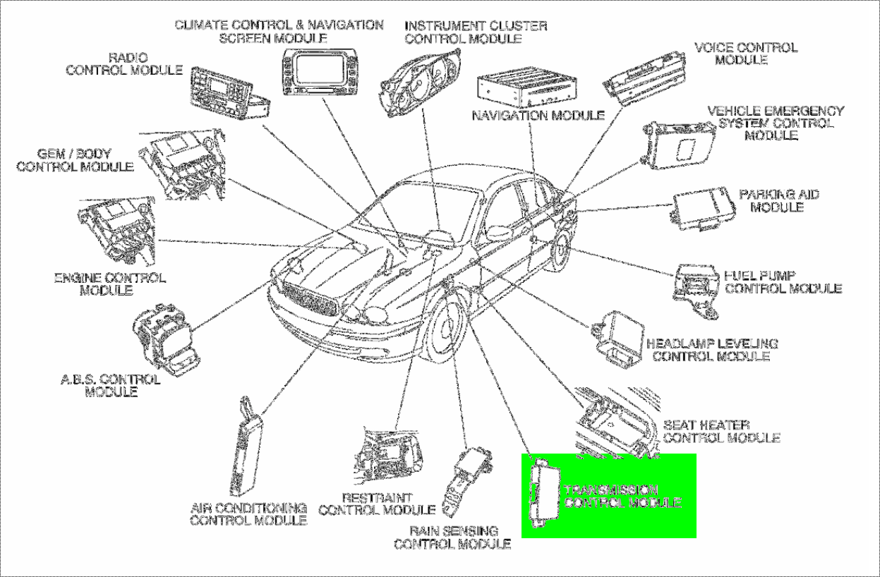 Jaguar X Type Relay Location Volvo 960 Relay Location